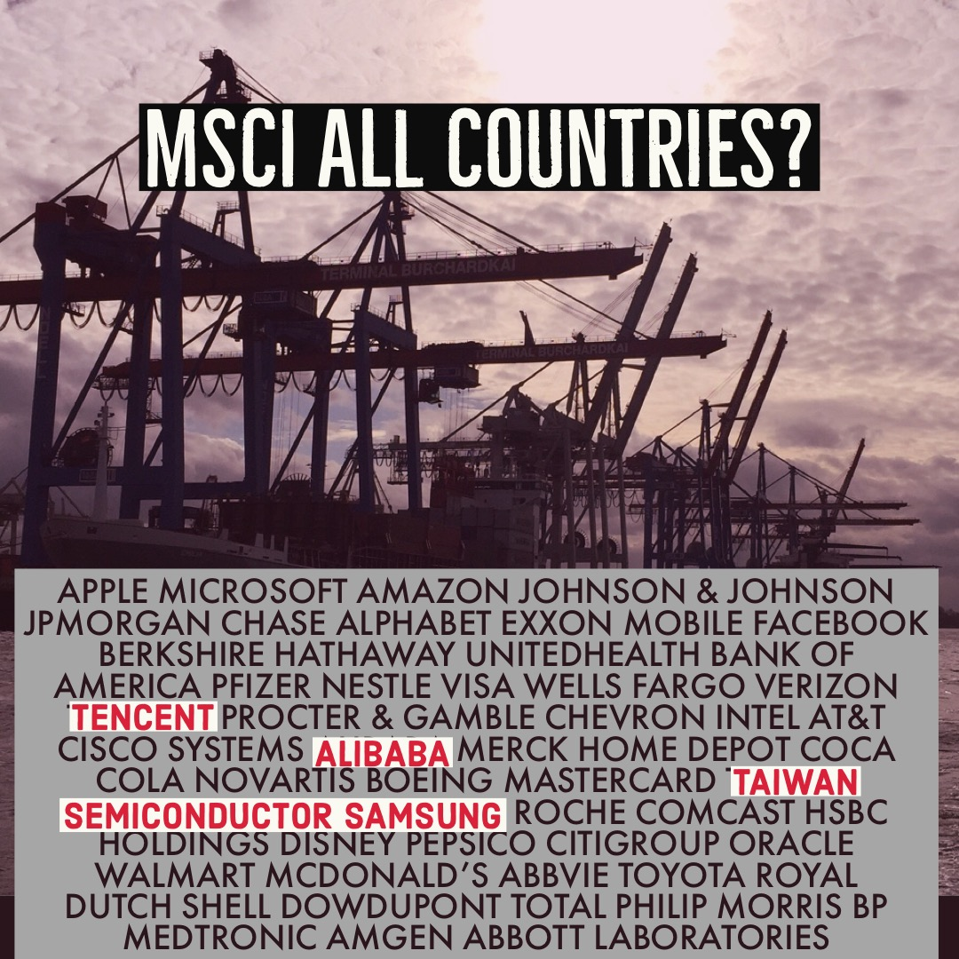 MSCI All Counties Überblik